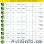 Коробки установочные для электромонтажа ку-1201, 1202, 1203, 1204, 1205